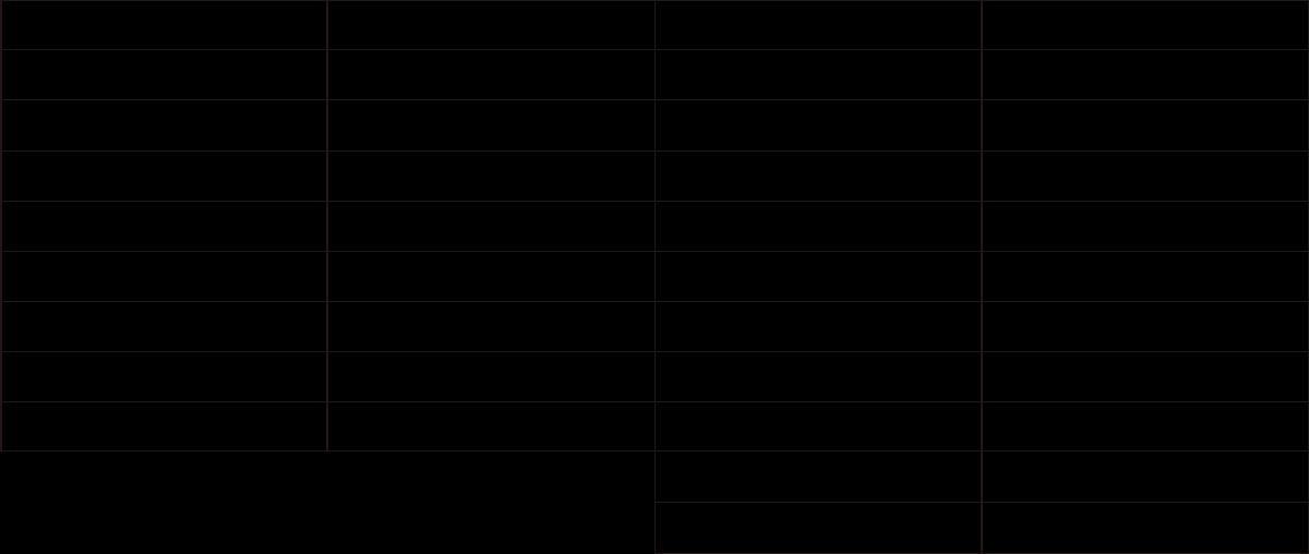基本給から手取額の算出(給与)